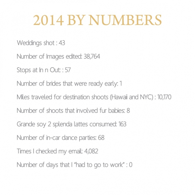 2014-by-numbers